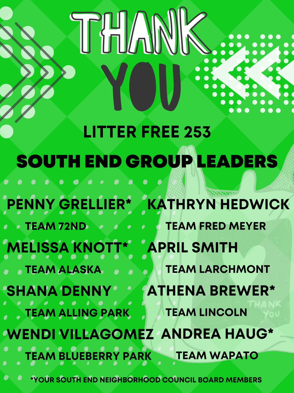 LitterFree253 Thanks to All!